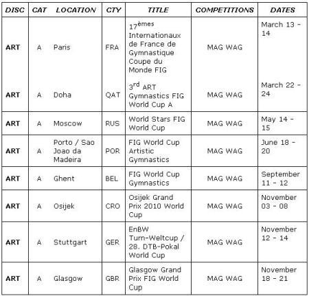 Worldcupcalendar2010